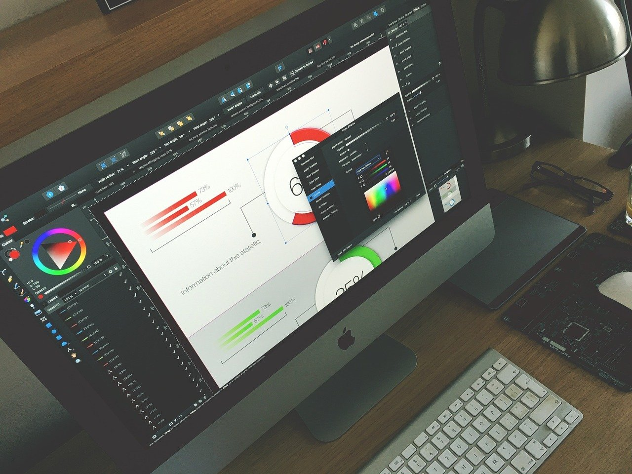 Graphic Design as a Career and List of Design Companies in Singapore that hires Freshers